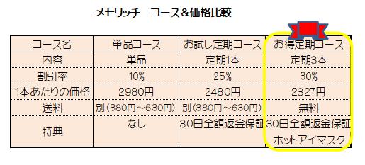 メモリッチ価格表