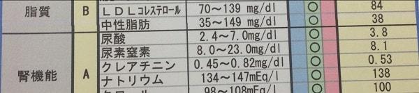 中性脂肪 数値