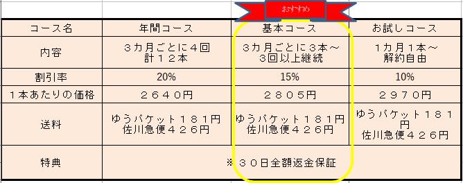 ルミナピール 価格表