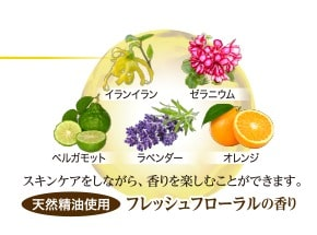 グラマティカル リフトゲル 香料
